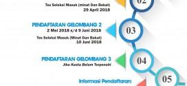 Informasi PPDB 2018/2019